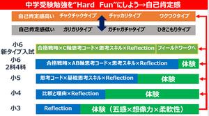 Hard_fun