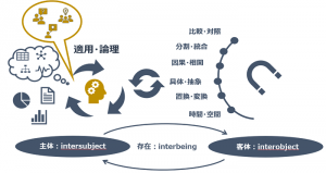 Interbeing_20200321100301