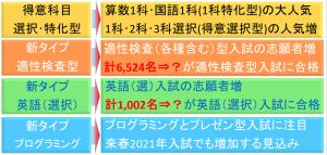Photo_20200225071501