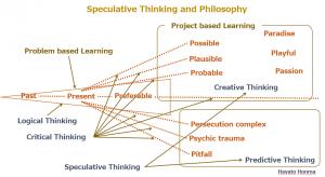 Speculative-thinking-philosophy