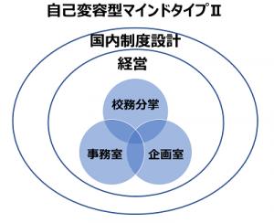 T2_20210920015001